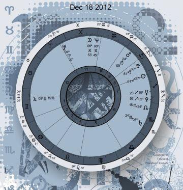 Horoskopy tranzyty 18.12.2012